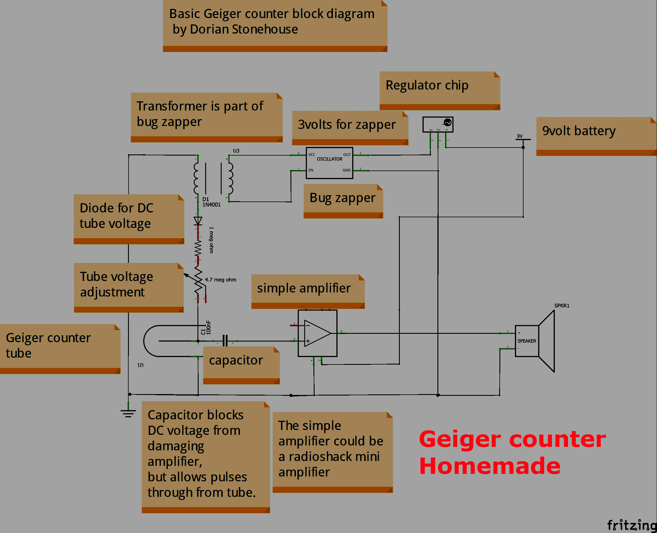Geiger Counter Home Made Easy Read Si 8b Russian Pancake Detector Wiring Diagram With Just A Few Components Working Can Be In Next To No Time